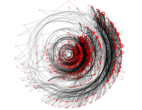 Data visualization: visual poetry